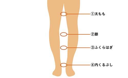 O脚の治し方!モデルのような理想の美脚を手に入れる魔法の方法